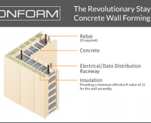 Conform Wall System